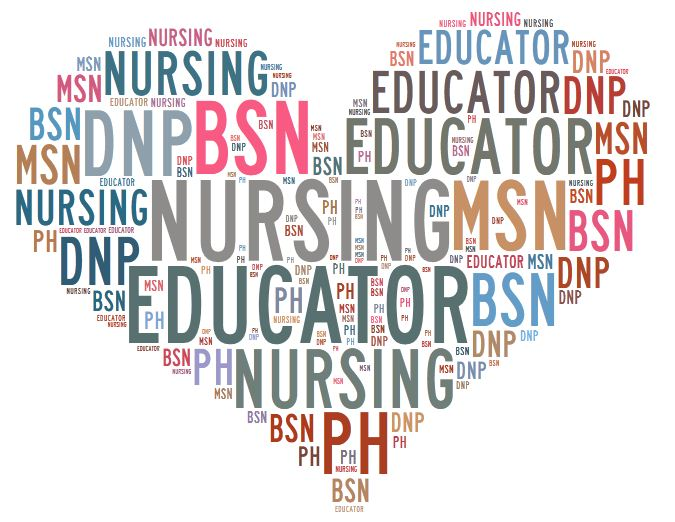 nurseeducator