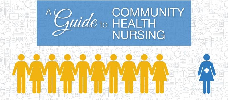 thumbnail_Community-Health-Nursing-Header.jpg